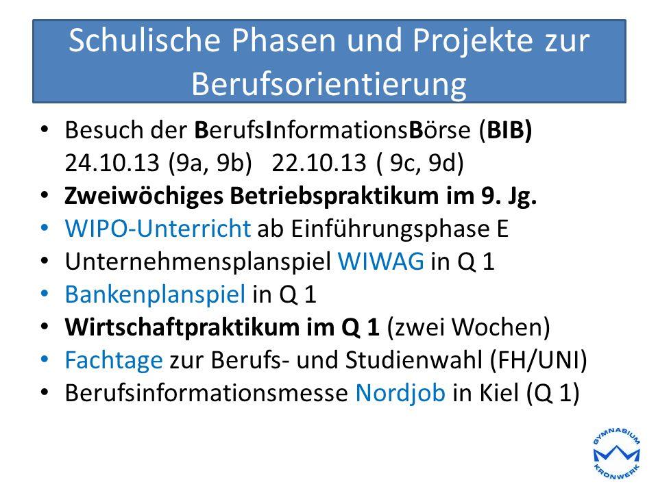 Schulische Phasen und Projekte zur Berufsorientierung Besuch der BerufsInformationsBörse (BIB) 24.10.13 (9a, 9b) 22.10.13 ( 9c, 9d) Zweiwöchiges Betri