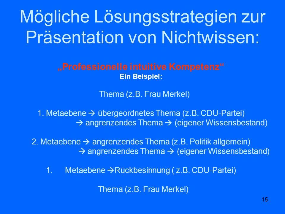 15 Mögliche Lösungsstrategien zur Präsentation von Nichtwissen: Professionelle intuitive Kompetenz Ein Beispiel: Thema (z.B. Frau Merkel) 1. Metaebene