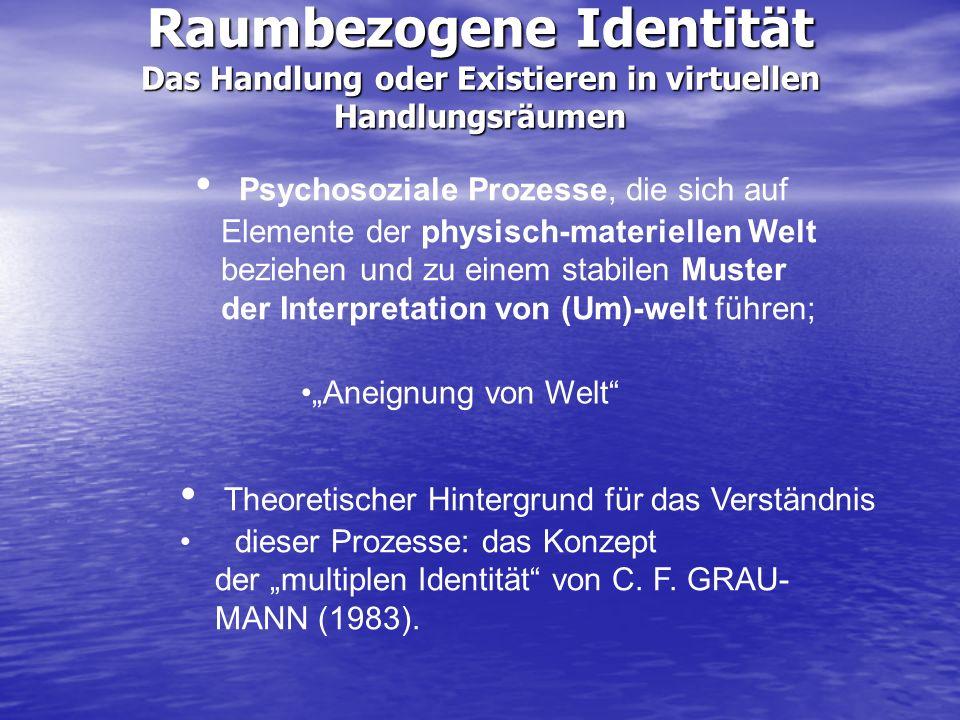 Raumbezogene Identität Das Handlung oder Existieren in virtuellen Handlungsräumen Psychosoziale Prozesse, die sich auf Elemente der physisch-materiell