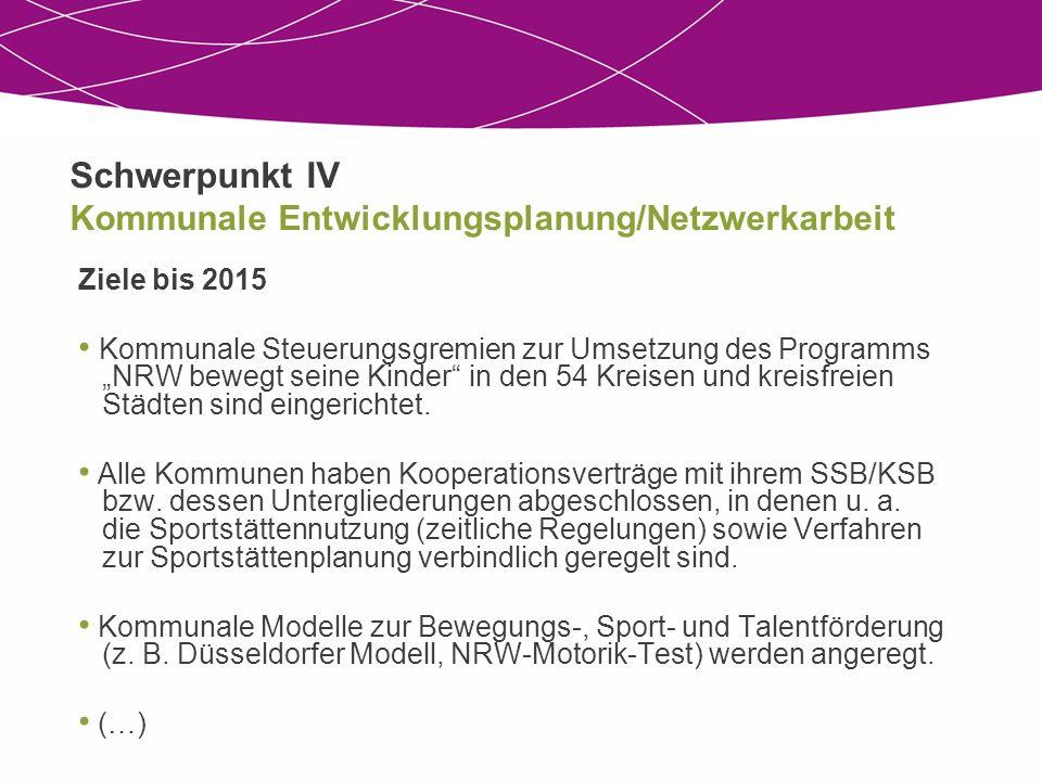 Schwerpunkt IV Kommunale Entwicklungsplanung/Netzwerkarbeit Ziele bis 2015 Kommunale Steuerungsgremien zur Umsetzung des Programms NRW bewegt seine Kinder in den 54 Kreisen und kreisfreien Städten sind eingerichtet.