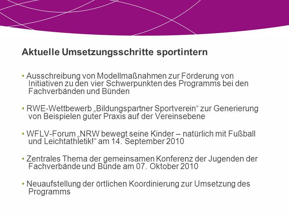 Aktuelle Umsetzungsschritte sportintern Ausschreibung von Modellmaßnahmen zur Förderung von Initiativen zu den vier Schwerpunkten des Programms bei de