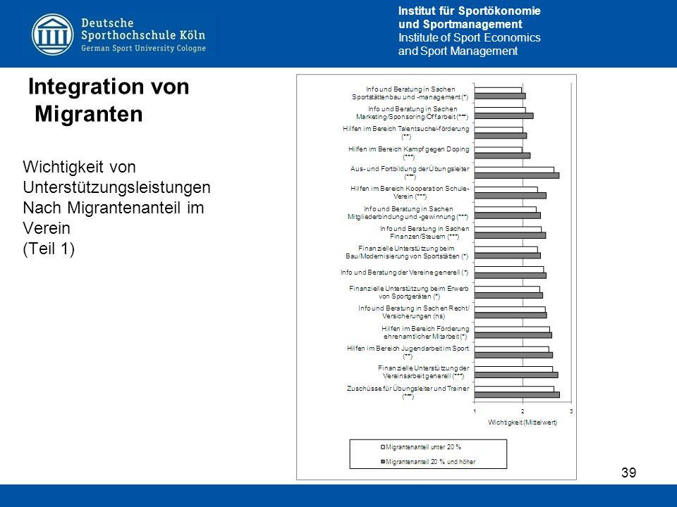 Institut für Sportökonomie und Sportmanagement Institute of Sport Economics and Sport Management Integration von Migranten 39 Wichtigkeit von Unterstü