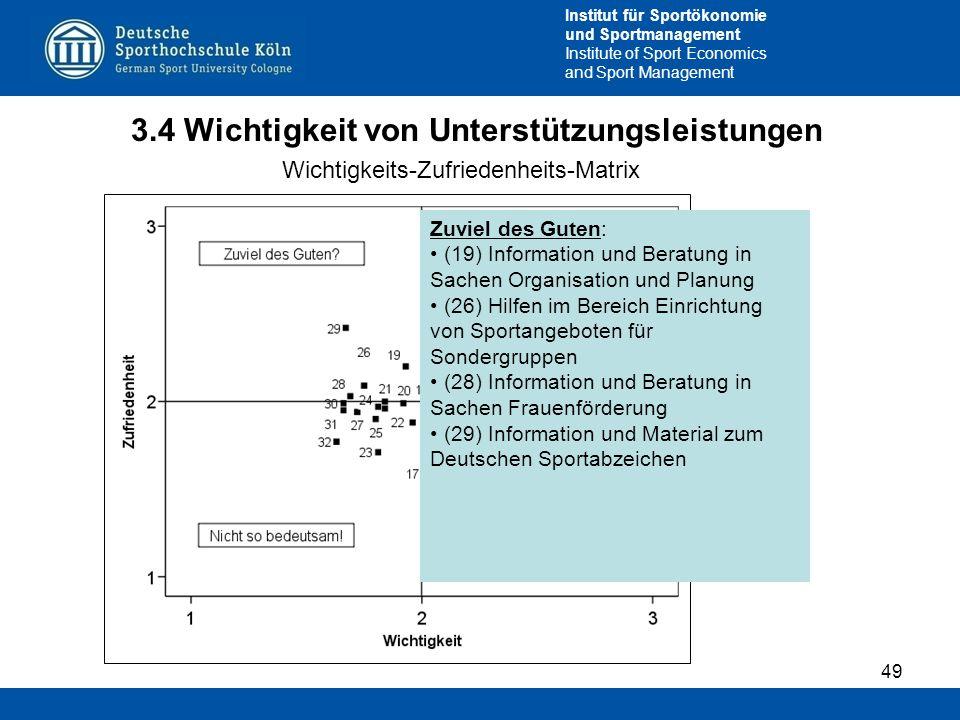 Institut für Sportökonomie und Sportmanagement Institute of Sport Economics and Sport Management 3.4 Wichtigkeit von Unterstützungsleistungen 49 Wicht