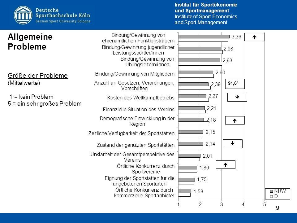 Institut für Sportökonomie und Sportmanagement Institute of Sport Economics and Sport Management Allgemeine Probleme 9 Größe der Probleme (Mittelwerte