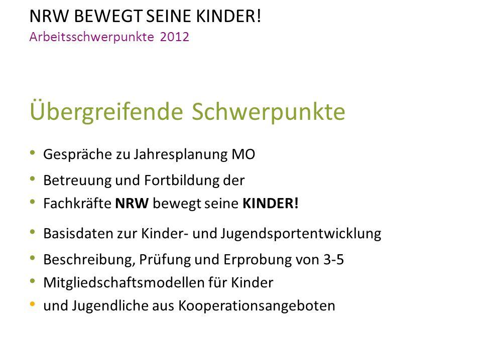 NRW BEWEGT SEINE KINDER! Arbeitsschwerpunkte 2012 Übergreifende Schwerpunkte Gespräche zu Jahresplanung MO Betreuung und Fortbildung der Fachkräfte NR