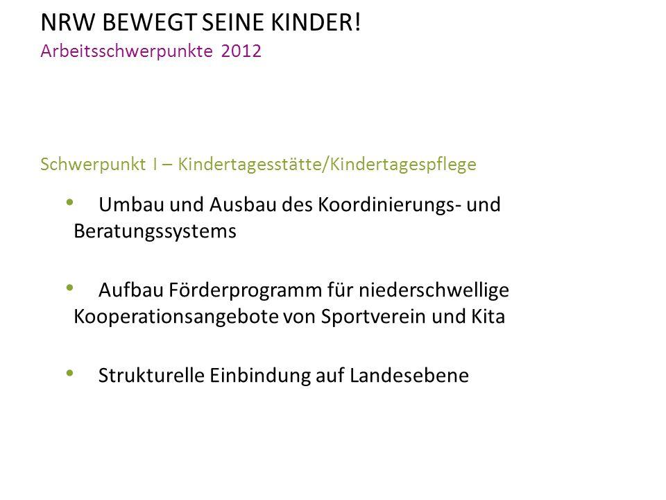 NRW BEWEGT SEINE KINDER! Arbeitsschwerpunkte 2012 Schwerpunkt I – Kindertagesstätte/Kindertagespflege Umbau und Ausbau des Koordinierungs- und Beratun