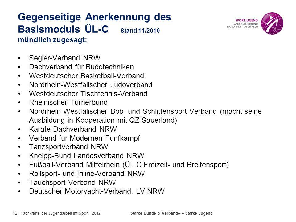 12 | Fachkräfte der Jugendarbeit im Sport 2012 Starke Bünde & Verbände – Starke Jugend Gegenseitige Anerkennung des Basismoduls ÜL-C Stand 11/2010 mün