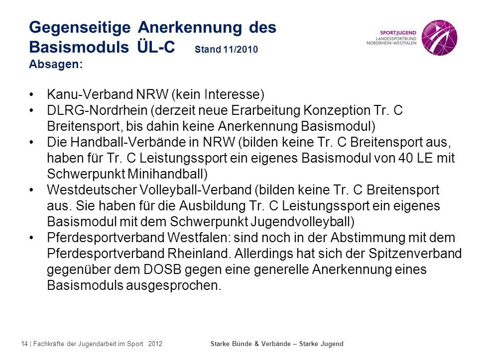 14 | Fachkräfte der Jugendarbeit im Sport 2012 Starke Bünde & Verbände – Starke Jugend Gegenseitige Anerkennung des Basismoduls ÜL-C Stand 11/2010 Abs