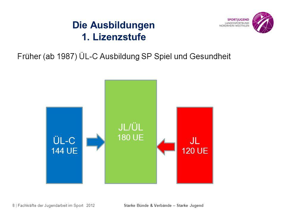 8 | Fachkräfte der Jugendarbeit im Sport 2012 Starke Bünde & Verbände – Starke Jugend Früher (ab 1987) ÜL-C Ausbildung SP Spiel und Gesundheit Die Aus