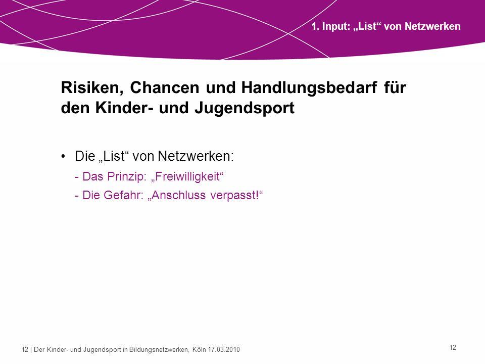 12 | Der Kinder- und Jugendsport in Bildungsnetzwerken, Köln 17.03.2010 12 Risiken, Chancen und Handlungsbedarf für den Kinder- und Jugendsport Die Li