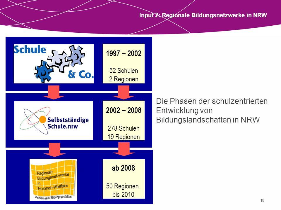 18 | Der Kinder- und Jugendsport in Bildungsnetzwerken, Köln 17.03.2010 18 Die Phasen der schulzentrierten Entwicklung von Bildungslandschaften in NRW