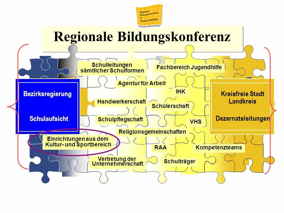 Regionale Bildungskonferenz Handwerkerschaft RAA Religionsgemeinschaften Vertretung der Unternehmerschaft IHK Fachbereich Jugendhilfe Schulträger VHS