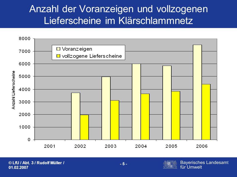 © LfU / Abt. 3 / Rudolf Müller / 01.02.2007 - 5 - Anzahl der Voranzeigen und vollzogenen Lieferscheine im Klärschlammnetz