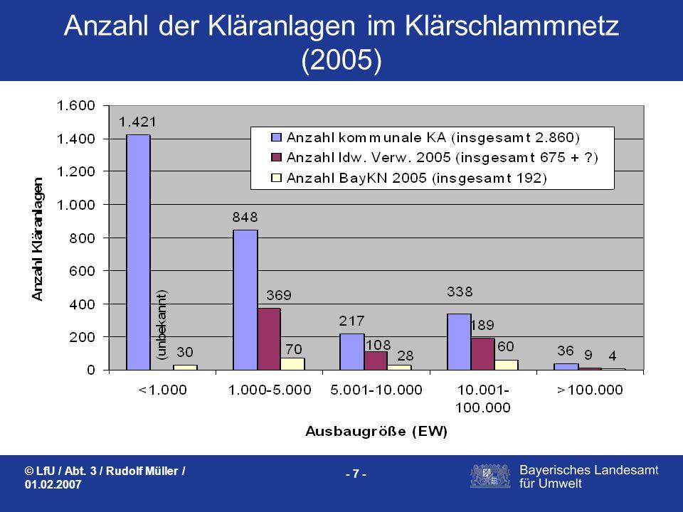 © LfU / Abt. 3 / Rudolf Müller / 01.02.2007 - 7 - Anzahl der Kläranlagen im Klärschlammnetz (2005)