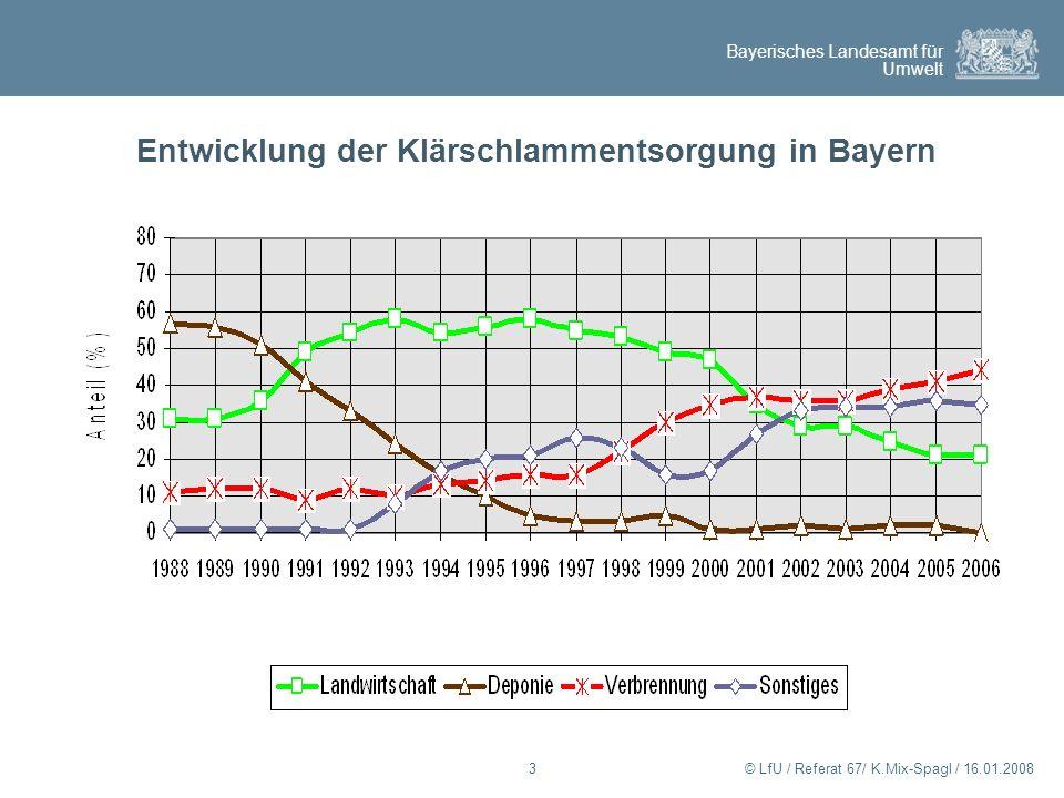 Bayerisches Landesamt für Umwelt © LfU / Referat 67/ K.Mix-Spagl / 16.01.20083 Entwicklung der Klärschlammentsorgung in Bayern