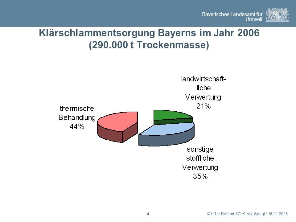 Bayerisches Landesamt für Umwelt © LfU / Referat 67/ K.Mix-Spagl / 16.01.20084 Klärschlammentsorgung Bayerns im Jahr 2006 (290.000 t Trockenmasse)