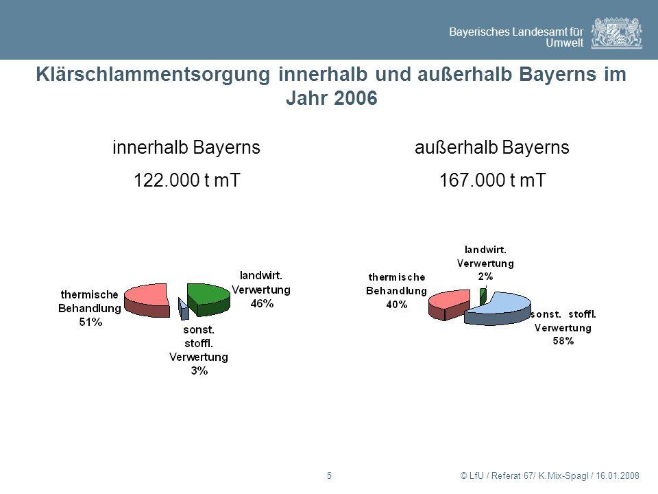 Bayerisches Landesamt für Umwelt © LfU / Referat 67/ K.Mix-Spagl / 16.01.20085 Klärschlammentsorgung innerhalb und außerhalb Bayerns im Jahr 2006 inne