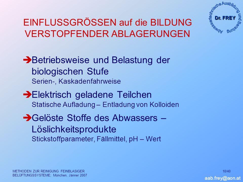 Dr. FREY aab.frey@aon.at METHODEN ZUR REINIGUNG FEINBLASIGER BELÜFTUNGSSYSTEME; München, Jänner 2007 10/40 EINFLUSSGRÖSSEN auf die BILDUNG VERSTOPFEND