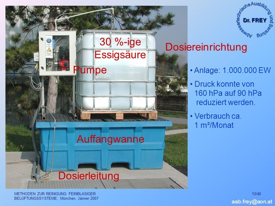 Dr. FREY aab.frey@aon.at METHODEN ZUR REINIGUNG FEINBLASIGER BELÜFTUNGSSYSTEME; München, Jänner 2007 13/40 Dosiereinrichtung Auffangwanne Dosierleitun