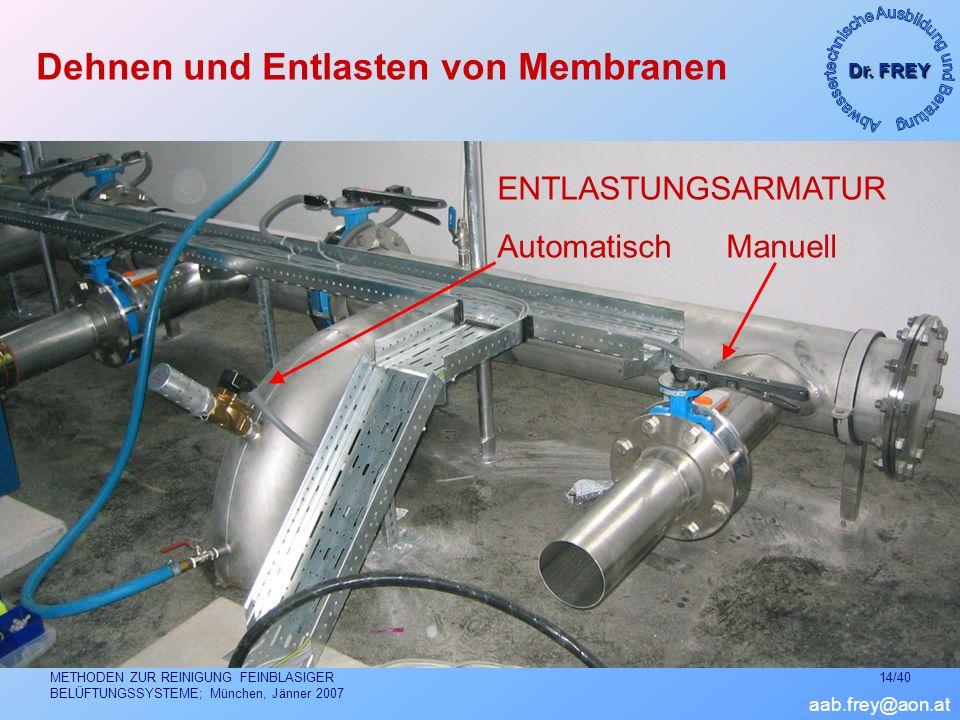 Dr. FREY aab.frey@aon.at METHODEN ZUR REINIGUNG FEINBLASIGER BELÜFTUNGSSYSTEME; München, Jänner 2007 14/40 Dehnen und Entlasten von Membranen ENTLASTU