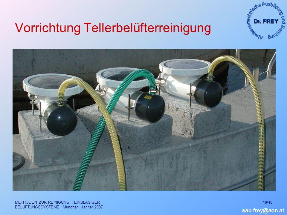 Dr. FREY aab.frey@aon.at METHODEN ZUR REINIGUNG FEINBLASIGER BELÜFTUNGSSYSTEME; München, Jänner 2007 18/40 Vorrichtung Tellerbelüfterreinigung