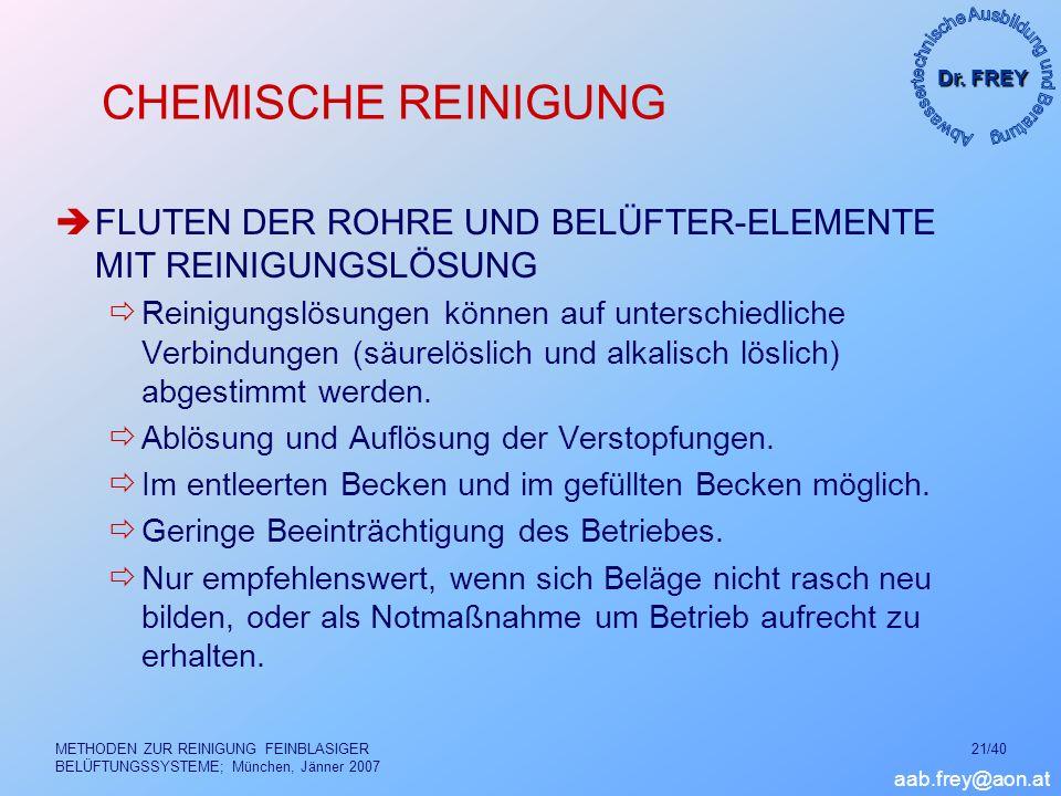 Dr. FREY aab.frey@aon.at METHODEN ZUR REINIGUNG FEINBLASIGER BELÜFTUNGSSYSTEME; München, Jänner 2007 21/40 CHEMISCHE REINIGUNG FLUTEN DER ROHRE UND BE