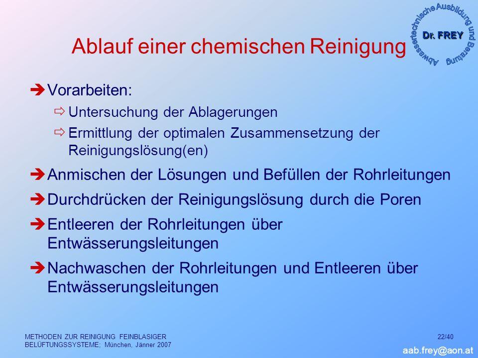 Dr. FREY aab.frey@aon.at METHODEN ZUR REINIGUNG FEINBLASIGER BELÜFTUNGSSYSTEME; München, Jänner 2007 22/40 Ablauf einer chemischen Reinigung Vorarbeit