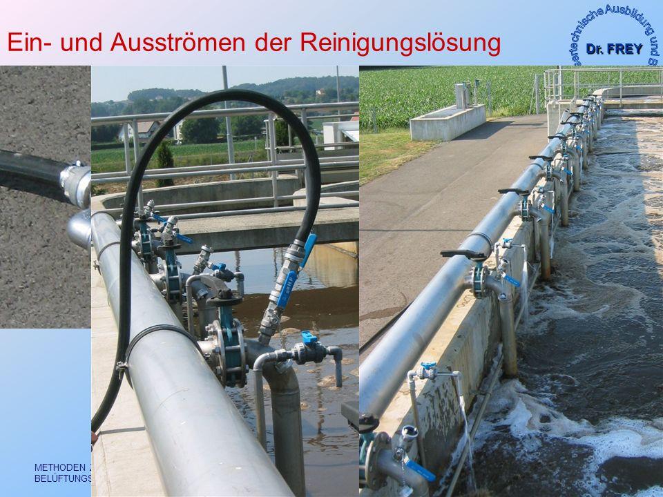 Dr. FREY aab.frey@aon.at METHODEN ZUR REINIGUNG FEINBLASIGER BELÜFTUNGSSYSTEME; München, Jänner 2007 25/40 Ein- und Ausströmen der Reinigungslösung