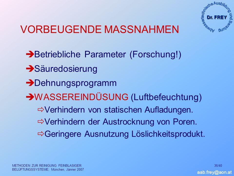 Dr. FREY aab.frey@aon.at METHODEN ZUR REINIGUNG FEINBLASIGER BELÜFTUNGSSYSTEME; München, Jänner 2007 36/40 VORBEUGENDE MASSNAHMEN Betriebliche Paramet