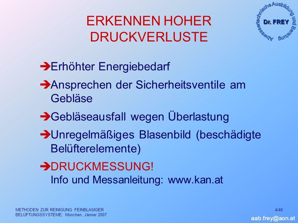 Dr. FREY aab.frey@aon.at METHODEN ZUR REINIGUNG FEINBLASIGER BELÜFTUNGSSYSTEME; München, Jänner 2007 4/40 ERKENNEN HOHER DRUCKVERLUSTE Erhöhter Energi