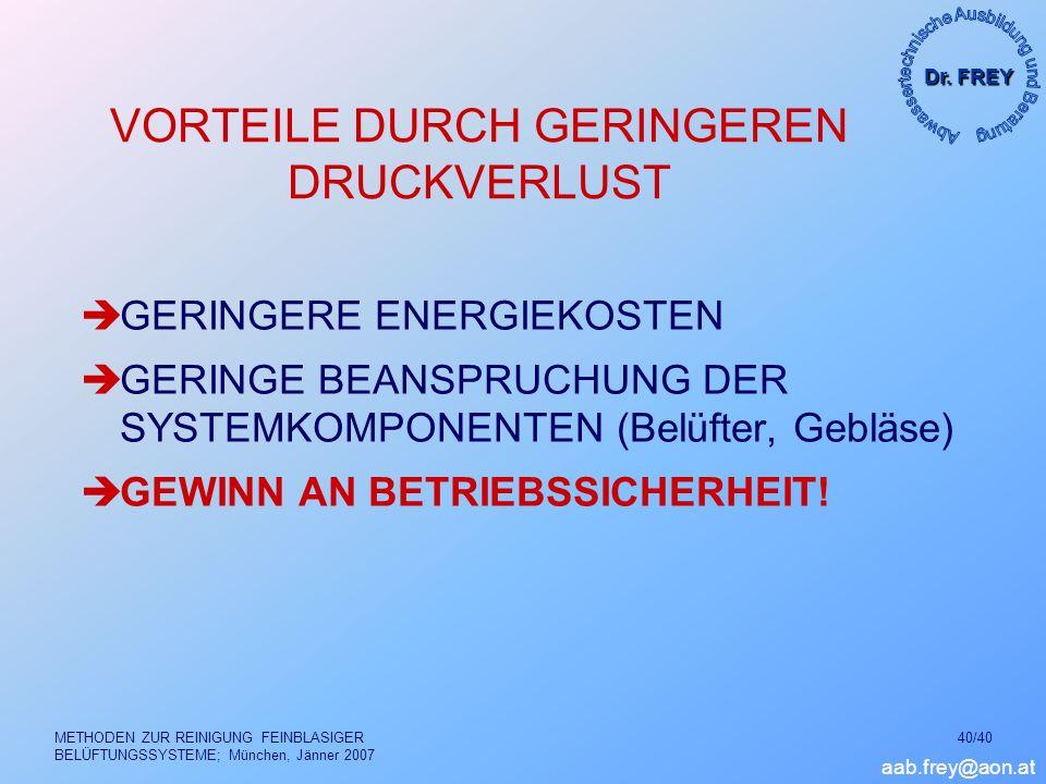 Dr. FREY aab.frey@aon.at METHODEN ZUR REINIGUNG FEINBLASIGER BELÜFTUNGSSYSTEME; München, Jänner 2007 40/40 VORTEILE DURCH GERINGEREN DRUCKVERLUST GERI