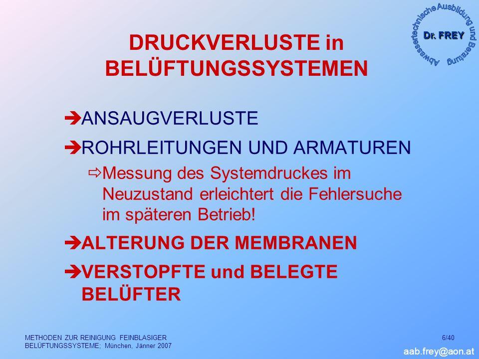 Dr. FREY aab.frey@aon.at METHODEN ZUR REINIGUNG FEINBLASIGER BELÜFTUNGSSYSTEME; München, Jänner 2007 6/40 DRUCKVERLUSTE in BELÜFTUNGSSYSTEMEN ANSAUGVE