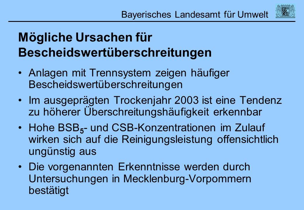 Bayerisches Landesamt für Umwelt Mögliche Ursachen für Bescheidswertüberschreitungen Anlagen mit Trennsystem zeigen häufiger Bescheidswertüberschreitu