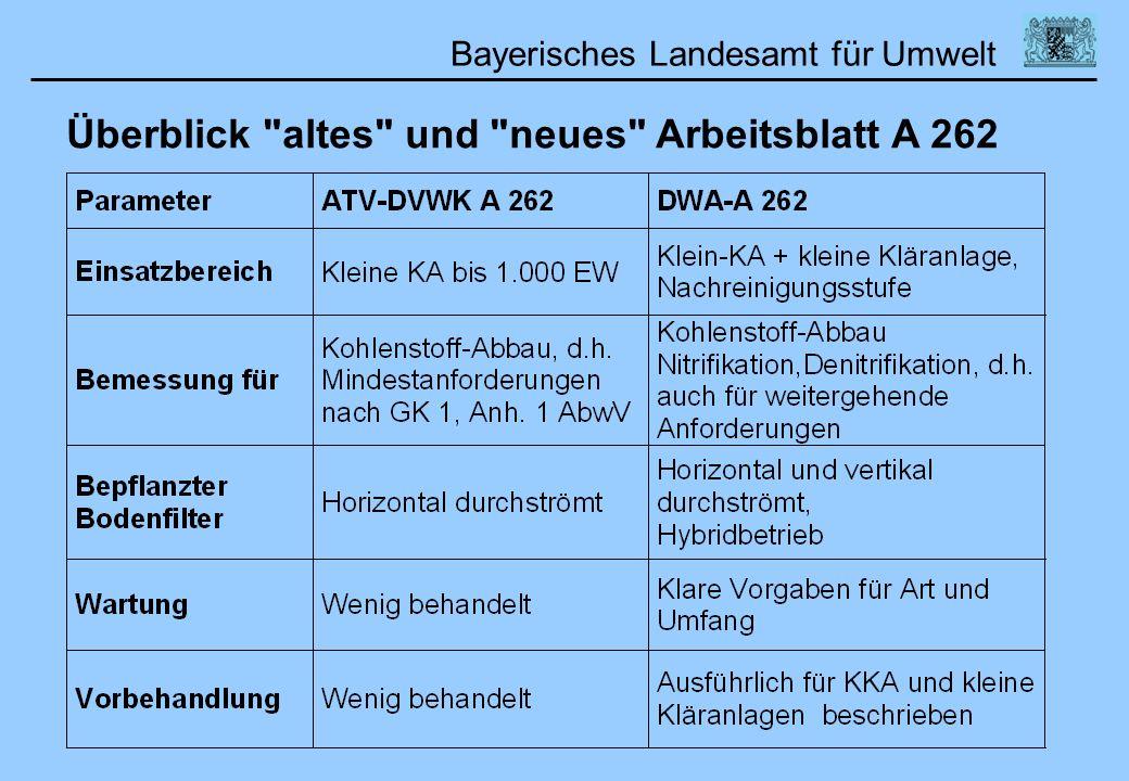 Bayerisches Landesamt für Umwelt 01.02.2006DWA Lehrertag Überblick