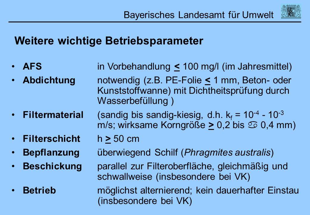 Bayerisches Landesamt für Umwelt 01.02.2006DWA Lehrertag Weitere wichtige Betriebsparameter AFS in Vorbehandlung < 100 mg/l (im Jahresmittel) Abdichtu