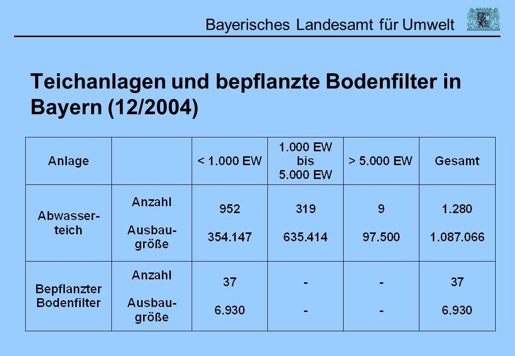 Bayerisches Landesamt für Umwelt Teichanlagen und bepflanzte Bodenfilter in Bayern (12/2004)