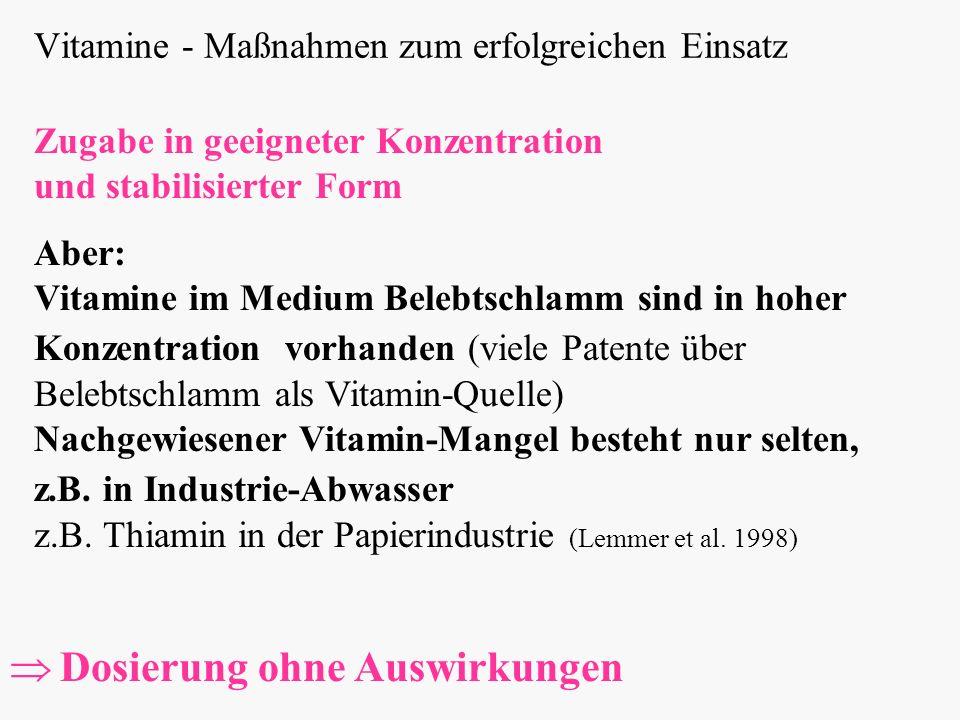 Vitamine - Maßnahmen zum erfolgreichen Einsatz Zugabe in geeigneter Konzentration und stabilisierter Form Aber: Vitamine im Medium Belebtschlamm sind in hoher Konzentration vorhanden (viele Patente über Belebtschlamm als Vitamin-Quelle) Nachgewiesener Vitamin-Mangel besteht nur selten, z.B.