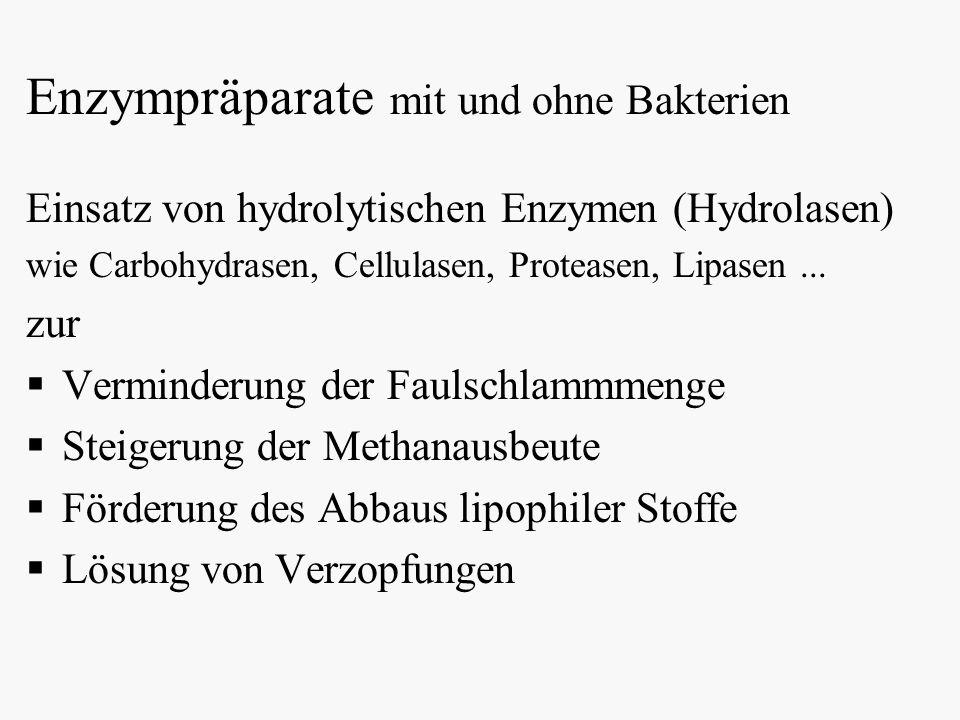 Enzympräparate mit und ohne Bakterien Einsatz von hydrolytischen Enzymen (Hydrolasen) wie Carbohydrasen, Cellulasen, Proteasen, Lipasen... zur Vermind