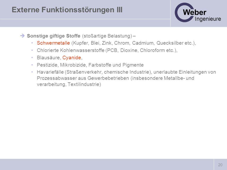 21 Weber Ingenieure Externe Funktionsstörungen IV Umgang bei frühzeitiger Erkennung, d.h.