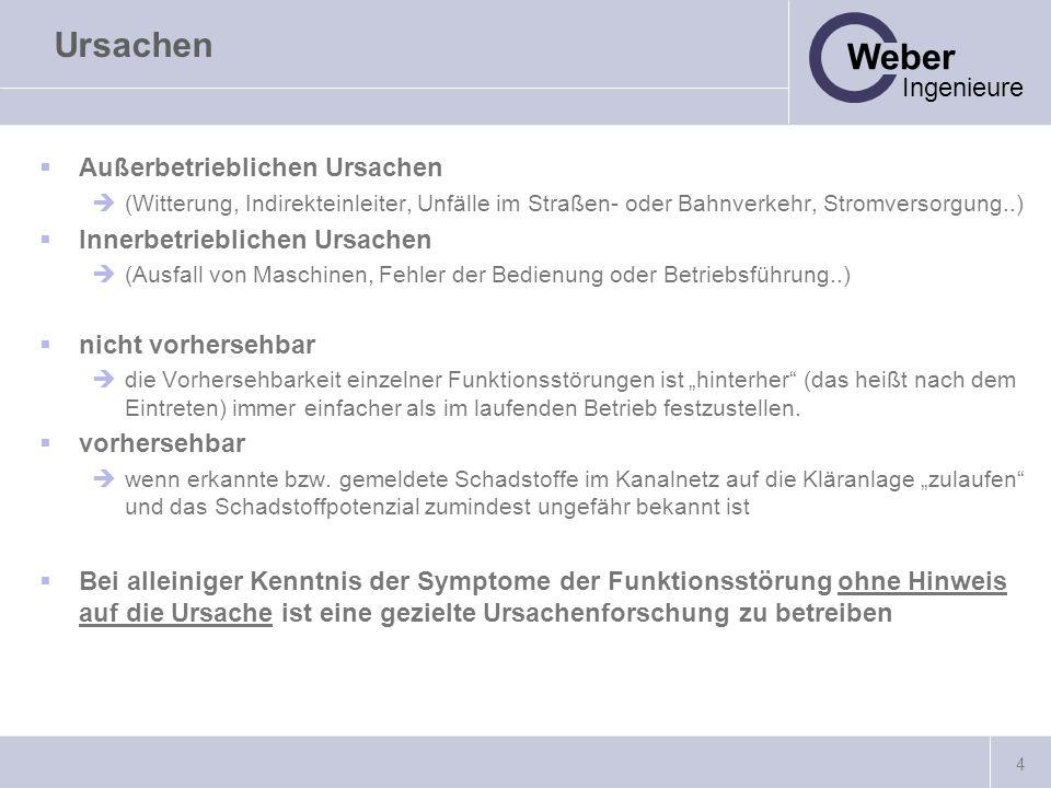 4 Weber Ingenieure Ursachen Außerbetrieblichen Ursachen (Witterung, Indirekteinleiter, Unfälle im Straßen- oder Bahnverkehr, Stromversorgung..) Innerb