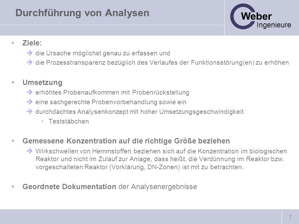 8 Weber Ingenieure Literatur I Baumann, P./ Krauth, Kh.