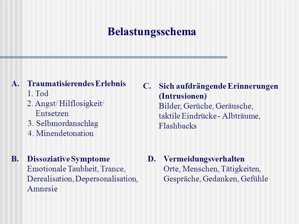 Belastungsschema A.Traumatisierendes Erlebnis 1. Tod 2. Angst/ Hilflosigkeit/ Entsetzen 3. Selbmordanschlag 4. Minendetonation B.Dissoziative Symptome