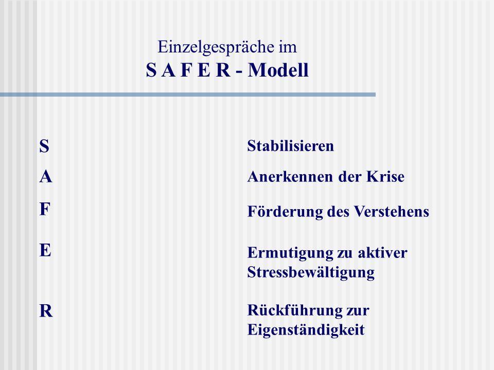 Einzelgespräche im S A F E R - Modell S Stabilisieren A Anerkennen der Krise F Förderung des Verstehens E Ermutigung zu aktiver Stressbewältigung R Rü