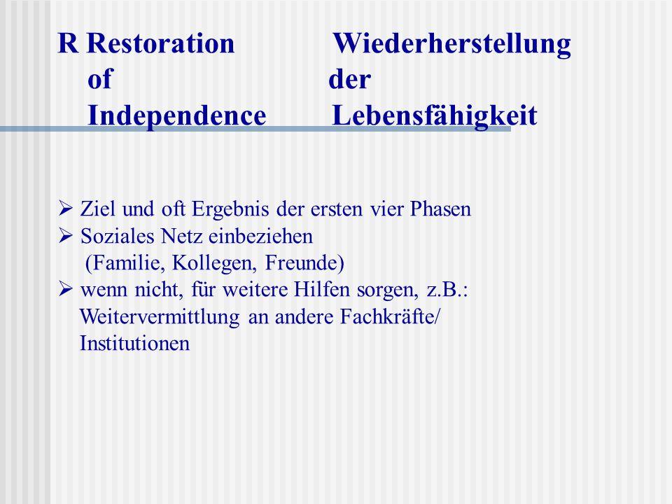 R Restoration Wiederherstellung of der Independence Lebensfähigkeit Ziel und oft Ergebnis der ersten vier Phasen Soziales Netz einbeziehen (Familie, K