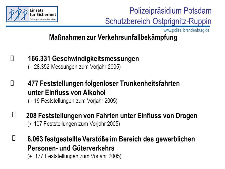 www.polizei.brandenburg.de Polizeipräsidium Potsdam Schutzbereich Ostprignitz-Ruppin Maßnahmen zur Verkehrsunfallbekämpfung 166.331 Geschwindigkeitsme