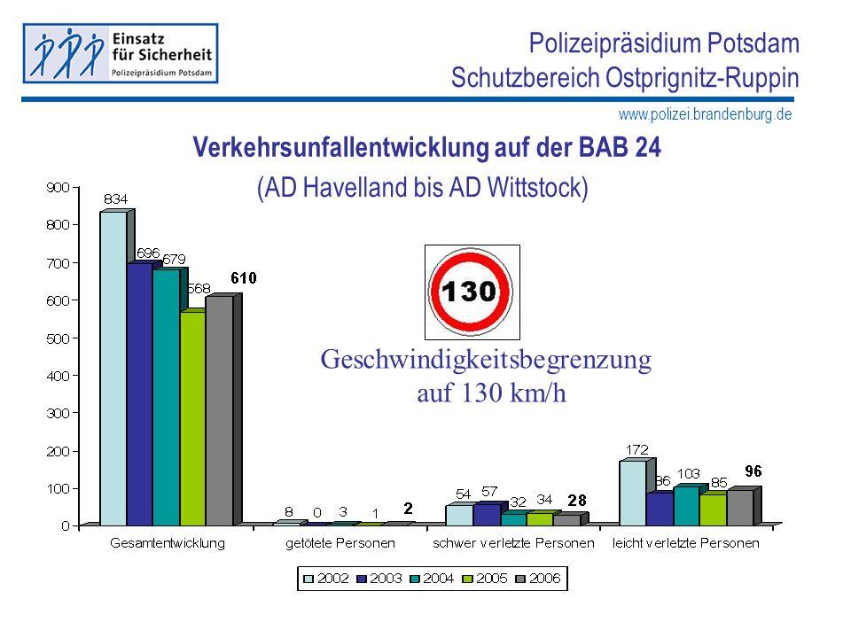 www.polizei.brandenburg.de Polizeipräsidium Potsdam Schutzbereich Ostprignitz-Ruppin Verkehrsunfallentwicklung auf der BAB 24 (AD Havelland bis AD Wit