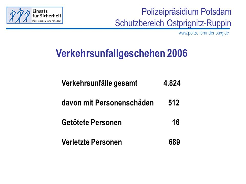 www.polizei.brandenburg.de Polizeipräsidium Potsdam Schutzbereich Ostprignitz-Ruppin 2002*/ 2003*/ 2004*/ 2005*/ 2006*: linke(blaue) Säule: Schutzbereich OPR (Landkreis OPR mit den dazugehörigen Autobahnabschnitten) rechte (rote) Säule: Schutzbereich OPR mit den durch die Polizeistrukturreform am 01.07.2002 zugewiesenen Autobahnen der Landkreise Prignitz, Havelland und Oberhavel.