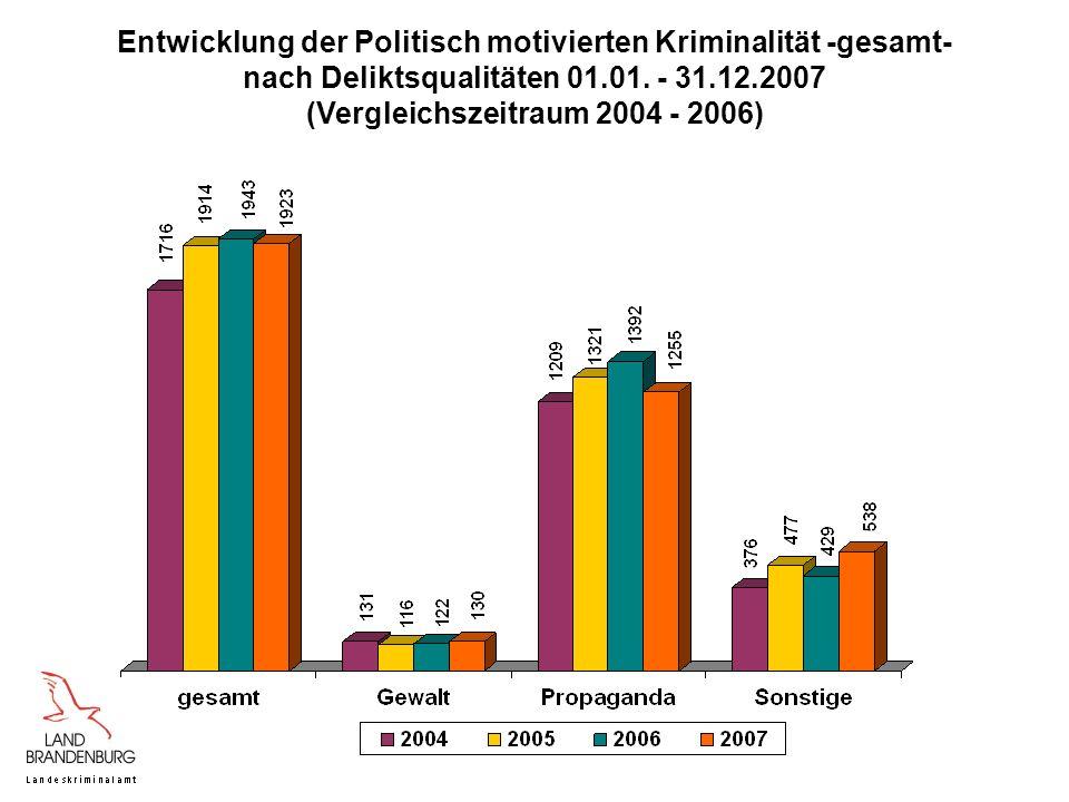 Entwicklung der Politisch motivierten Kriminalität -gesamt- nach Deliktsqualitäten 01.01. - 31.12.2007 (Vergleichszeitraum 2004 - 2006)