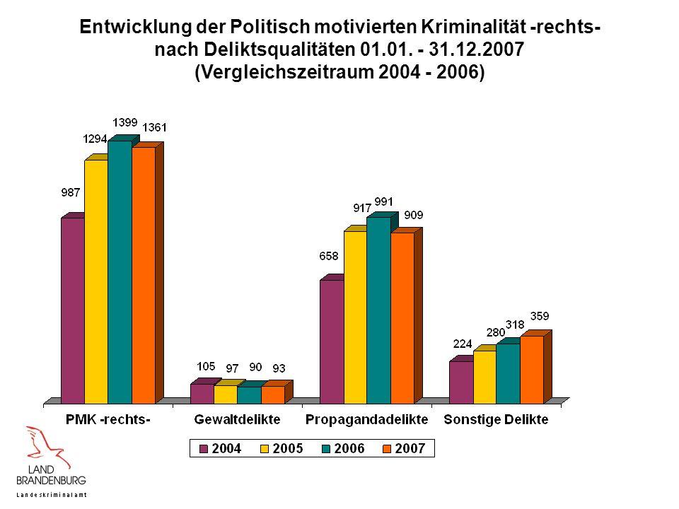 Entwicklung der Politisch motivierten Kriminalität -rechts- nach Deliktsqualitäten 01.01. - 31.12.2007 (Vergleichszeitraum 2004 - 2006)
