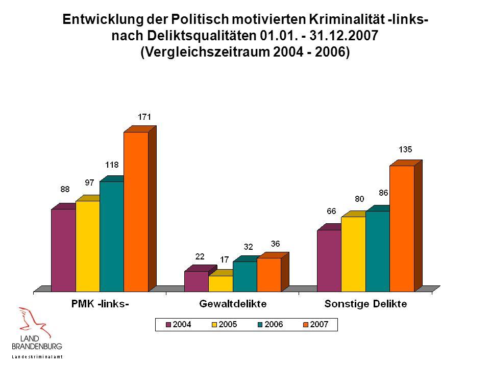 Entwicklung der Politisch motivierten Kriminalität -links- nach Deliktsqualitäten 01.01. - 31.12.2007 (Vergleichszeitraum 2004 - 2006)